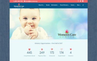 Friends of Women's Care Center